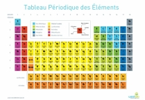 663-346C French Periodic Table, Fabric, X-Large - 195  x 138cm