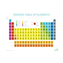 Periodic Table, Fabric