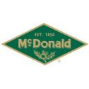 A Y MCDONALD MFG CO