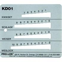 Pro-Lok Key Decoders