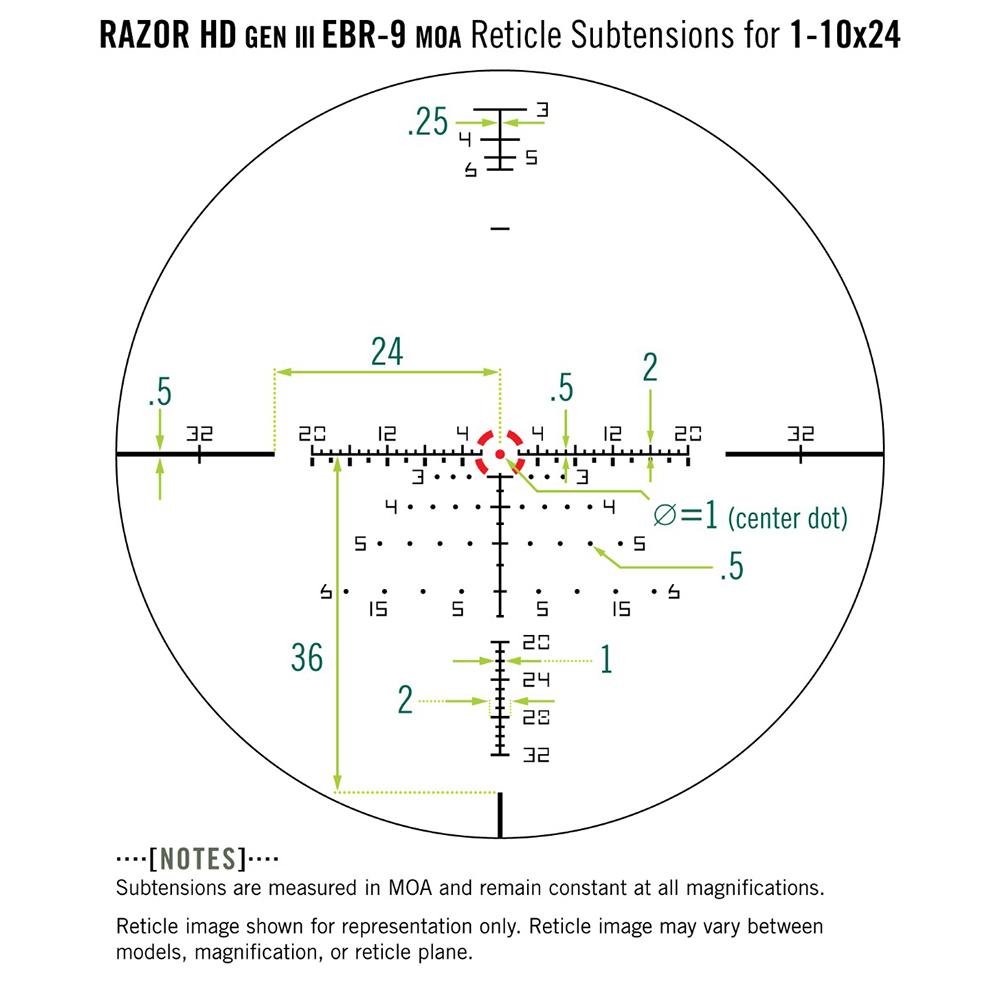 Lunette de tir Razor HD Gen III PPF avec réticule EBR-9 MOA