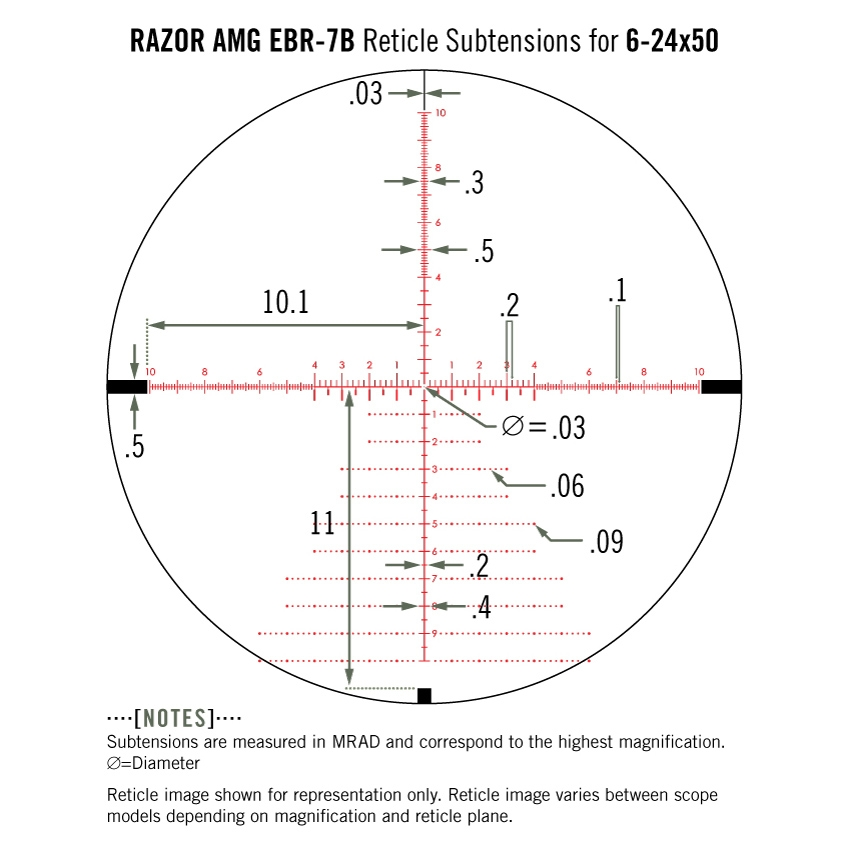 Razor HD AMG 6-24x50 FFP Riflescope with EBR-7B mrad Reticle