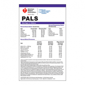 AHA PALS Pocket Reference Card