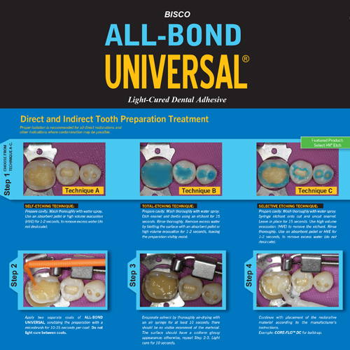 All Bond Universal Bottle (6ml)