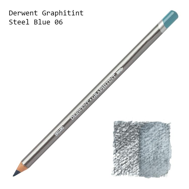 Derwent or Cretacolor 2 Hole Sharpener for Colouring Pencils Artists Kids Colour