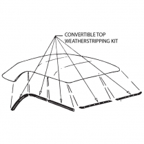 Convertible Top Weather Stripping Kit