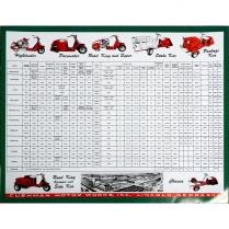 Dealer Poster 16 X 20 - 60 Series - 1946-48 Cushman Scooter