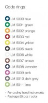LM CODE RINGS ORANGE  50PCS