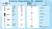 ANTERIOR CERAMIC PREPARATION KIT :  DR MARK BOWES