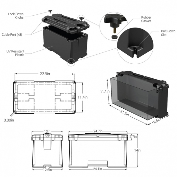 HM408 battery box for groupe 4D