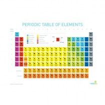 Periodic Table, Fabric
