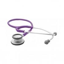 Stethoscope, 22